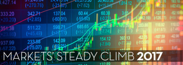 Markets' Steady Climb